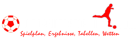 Bundesligaspielplan 2018 – 2019
