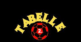 Tabelle der 2. Bundesliga