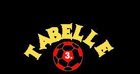 Tabelle der 3. Bundesliga